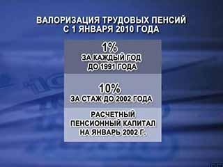 ее, волоризация пенсии в россии обыкновенное нижнее